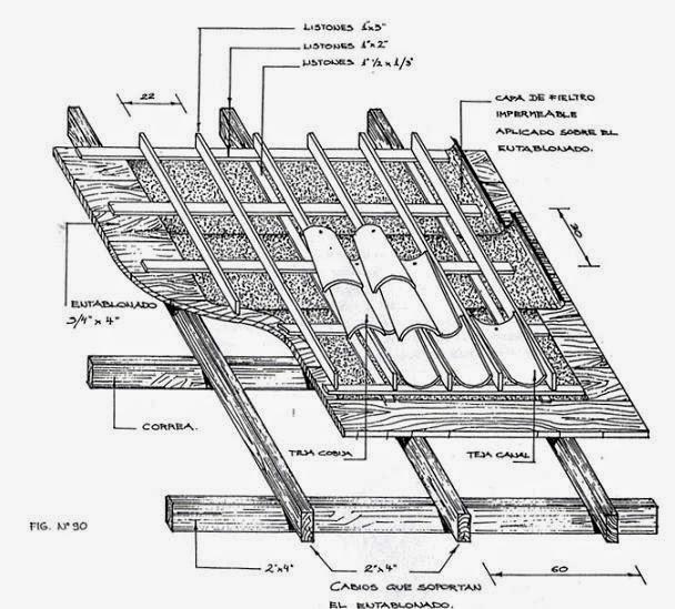 Lenis Architecture: Partes de la cubierta