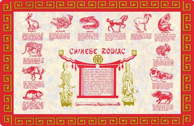 Panduan Umum Zodiak Cina
