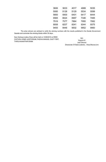 Kerala lottery official result of Akshaya (AK-245-2) on  08 June 2016