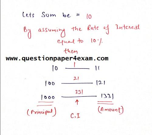 Tnpsc Maths Shortcut Pdf