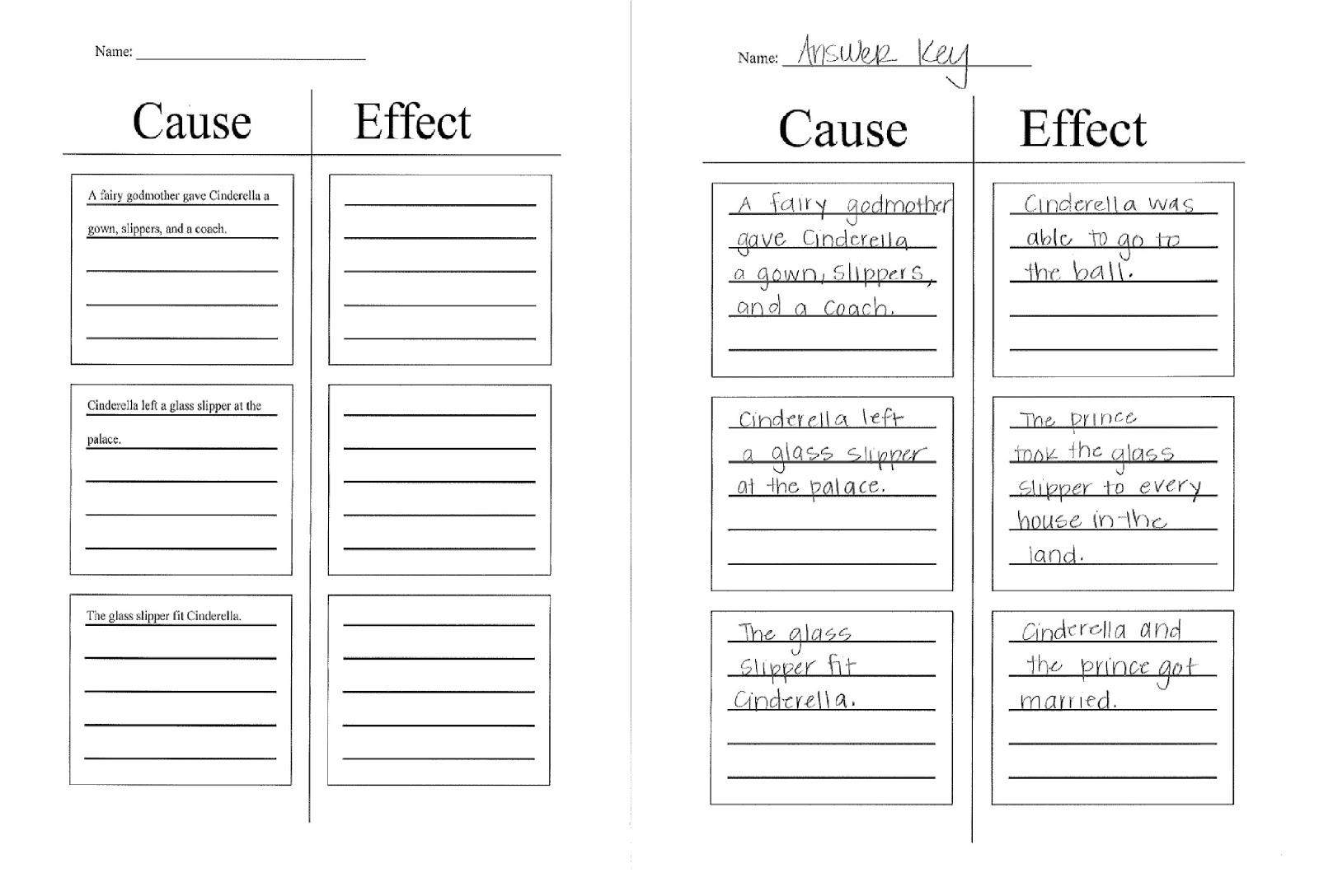 Blank Cause And Effect Graphic Organizer
