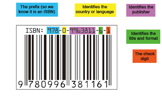 Everything you need to know about ISBN numbers