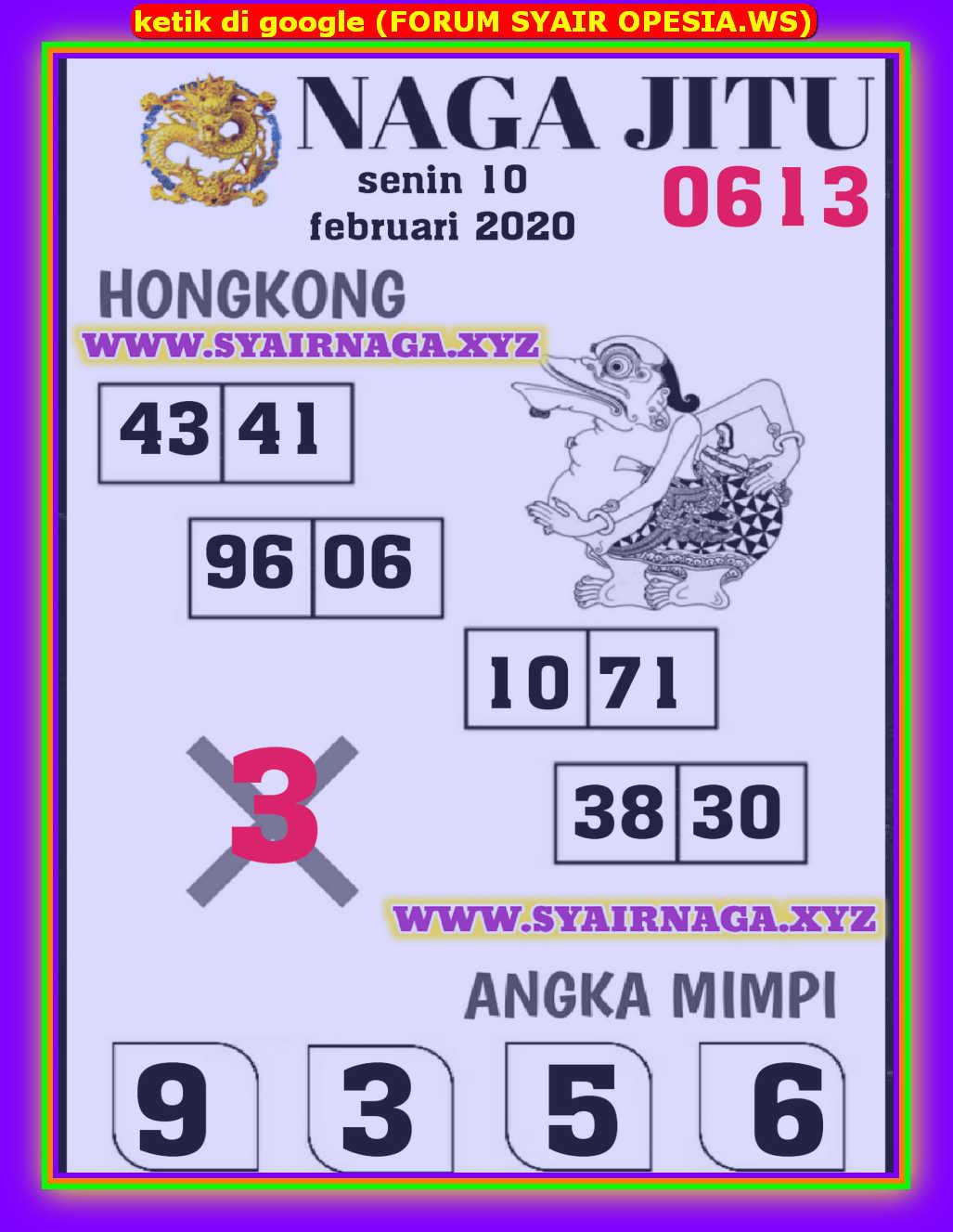 Kode syair Hongkong Senin 10 Februari 2020 150