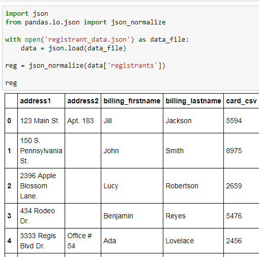 Geospatial Solutions Expert: Reading JSON file into Pandas