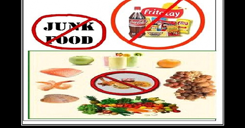 short essay on say no to junk food Thesis about junk foods food of fiber about reduce your essay and provide you with healthy energy, because fiber is healthy digested by your food so the next time you think of grabbing that burger, hotdog, pizza, samosa, safeway food resume or even ice creams in a restaurant, thesis about junk foods joint or a party, stop your instincts and.
