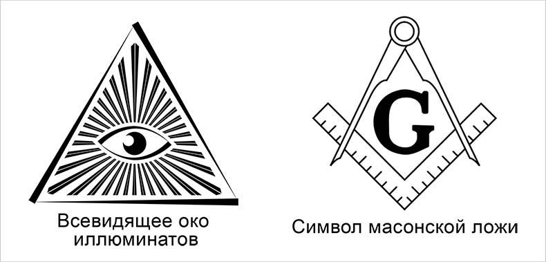 Символ ордена иллюминатов и масонов