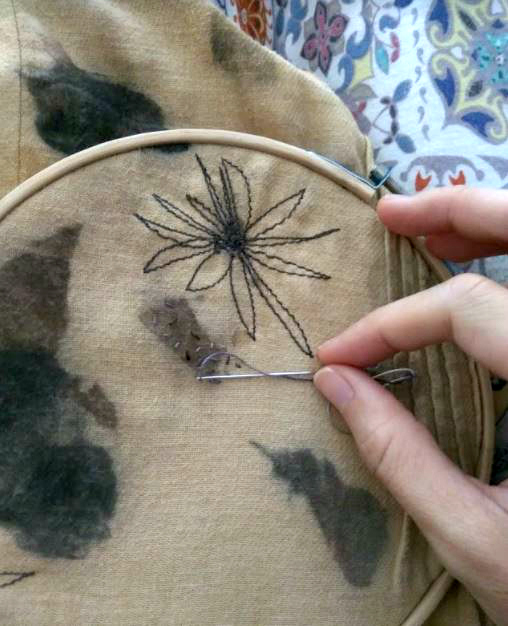 Free motion embroidery and handstitching
