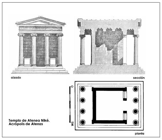Templo Atenea Niké. Comentario | Aula de Historia