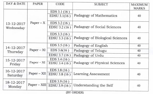 Acharaya Nagarjuna Univesrity ANU B.Ed Exam Time Table 2017