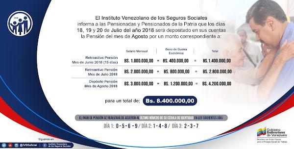 Monto a cobrar los pensionados y  jubilados IVSS por retroactivos del mes de junio y julio más pensión de agosto ACTUALIZADO