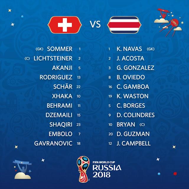 Starting Lineup: Switzerland vs Costa Rica (Live Stream)