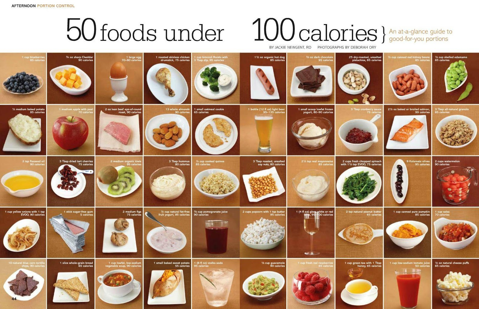 Diet Tanpa Berlapar