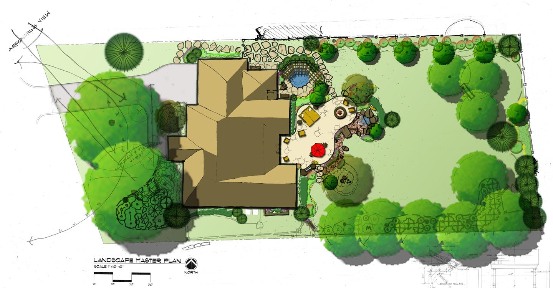 Sketches Landscape Yard Front
