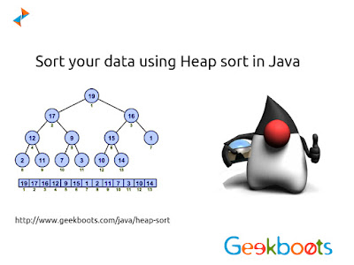 https://www.geekboots.com/java/heap-sort