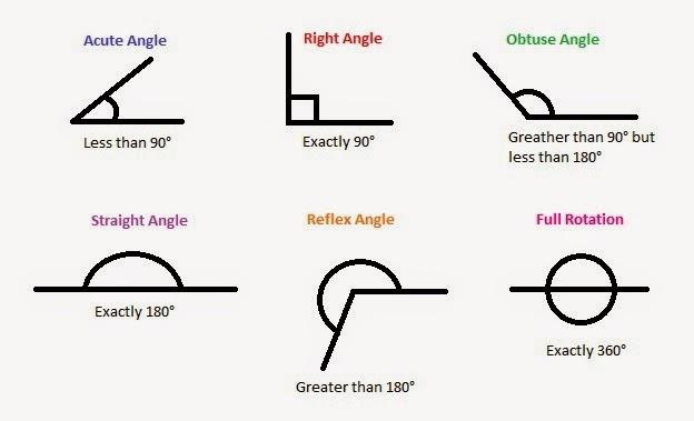 Image Result For Math Symbol Real