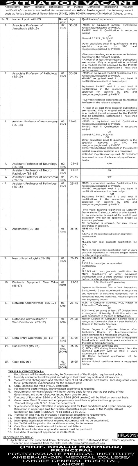 Doctors and DEO Jobs in Lahore General Hospital Ameer U Din Medical College Jobs 2016