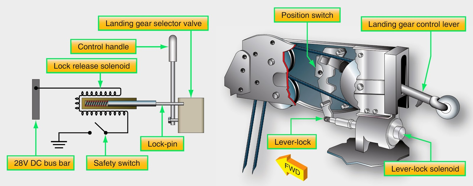 fuel volume regulator control circuit open manual