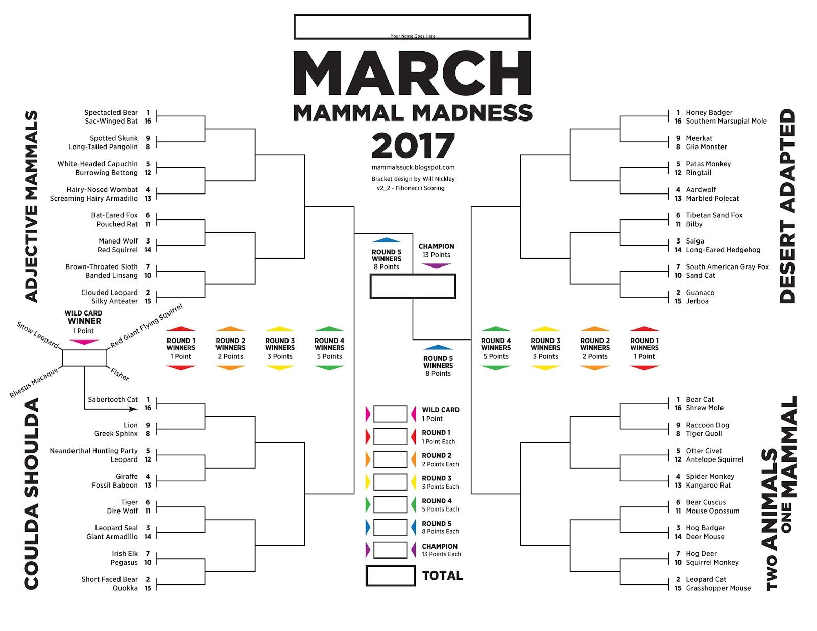 March Mammal Madness 2017 | Mammals Suck... Milk!
