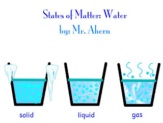 http://www.abcya.com/states_of_matter.htm
