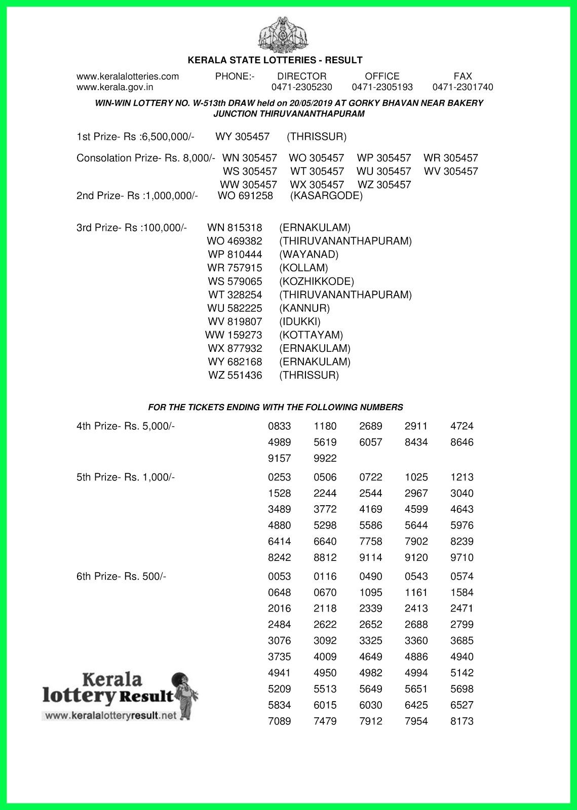 Kerala Lottery Result 20/05/2019