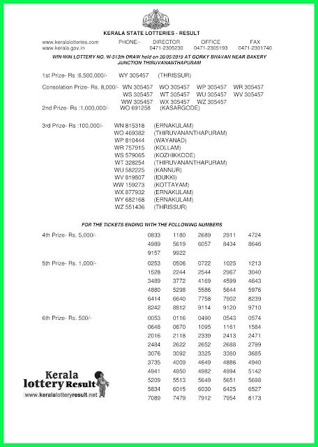 Official Published Win Win Lottery Result 20-05-2019 W-513 www.keralalotteryresult.net
