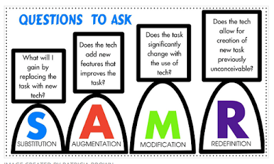 SAMR Model, SAMR in the classroom, SAMR, how to implement SAMR, pros and cons of SAMR, what does SAMR look like in the classroom