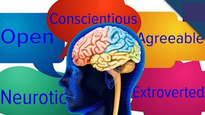 psicologia factores personalidad