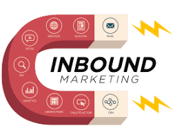 ELEMENTOS NECESARIOS PARA INBOUND MARKETING