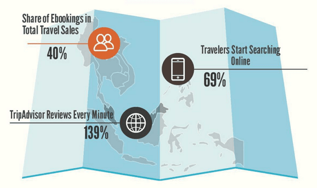 Earn Profits with Online Travel Affiliate Business Opportunities