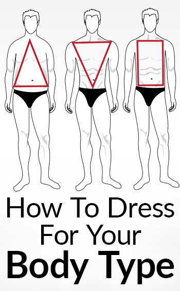 HOW TO DRESS FOR MEN'S BODY TYPE