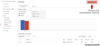 Halaman Sitemap Google Webmaster - Techrevolution90