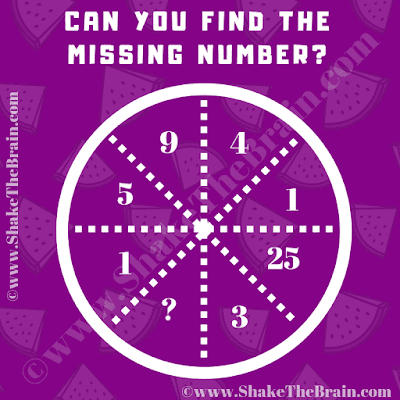 In this Quick Math Brain Teaser for Students, your challenge is to find the value of the missing number