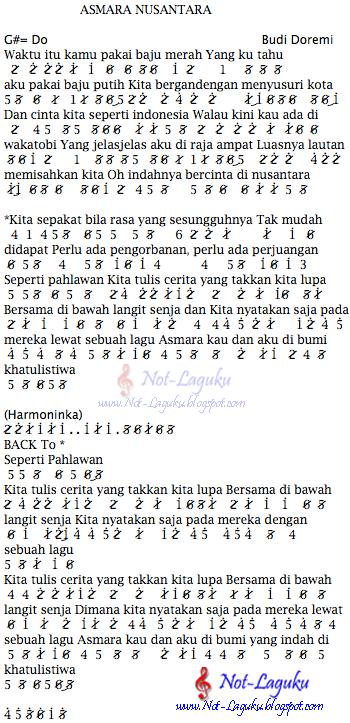 Not Angka Lagu Budi Doremi Asmara Nusantara