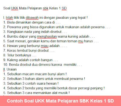 Mata Pelajaran SBK Kelas 1 SD