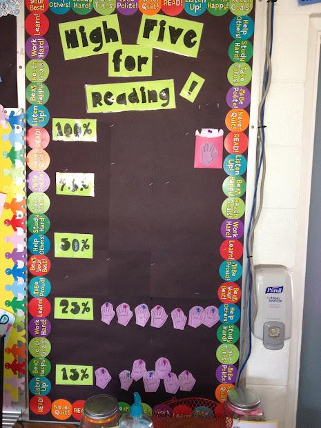 AR Reading Goals Bulletin Board Ideas