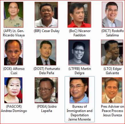 Quick List Of President Rodrigo Duterte Cabinet Members Ph Trending