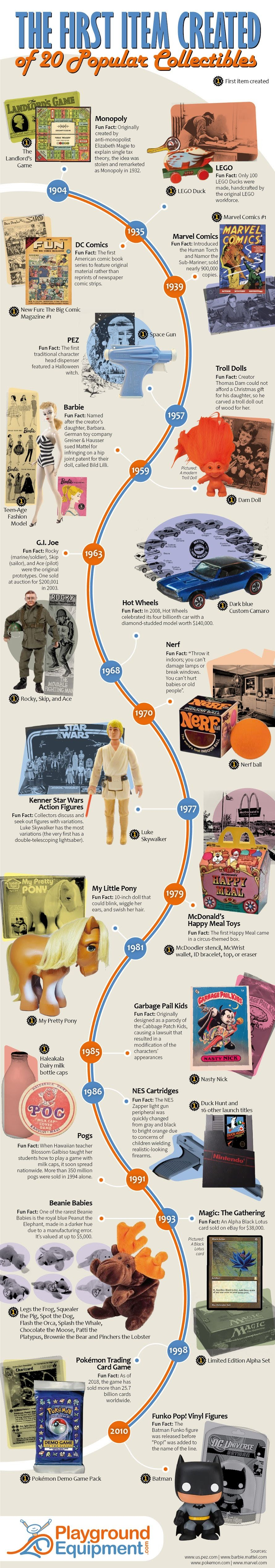 The First Item Created of 20 Popular Collectibles #infographic
