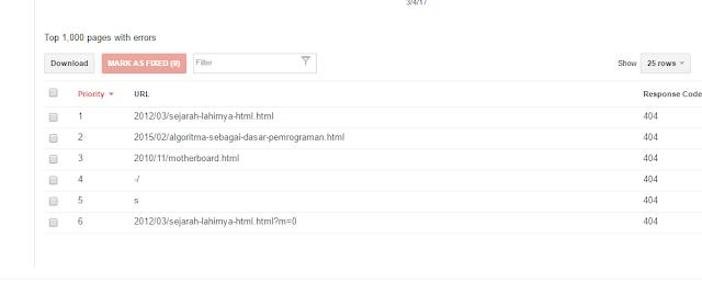 crawl error list google webmaster