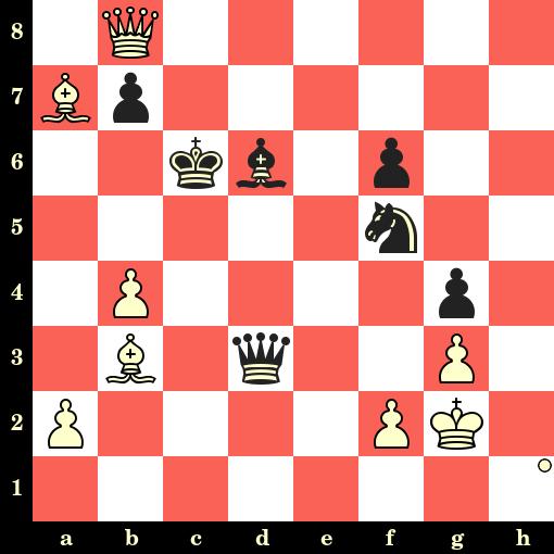 Les Blancs jouent et matent en 4 coups - Eltaj Safarli vs Manuel Petrosyan, Skopje, 2019