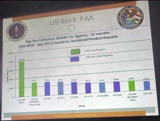 Electrospaces net: NSA's largest cable tapping program