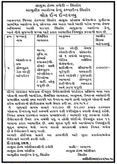 taluka-health-office-shihor-recruitment