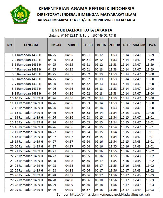 Jadwal Imsakiyah Puasa Ramadhan 1439 H / 2018 M - Risalah ...