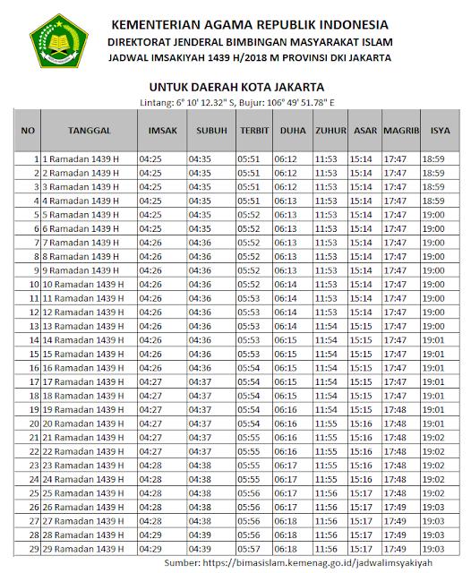 Jadwal Imsakiyah Puasa Ramadhan 1439 H / 2018 M Jakarta