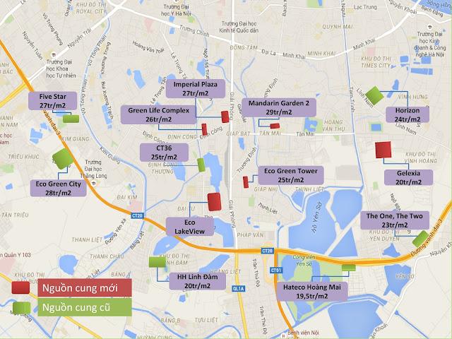 Giá bán chung cư Eco Lake View so với dự án xung quanh