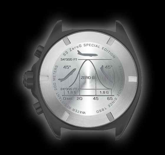 TAG Heuer Formula 1 S3 Chronograph fondello