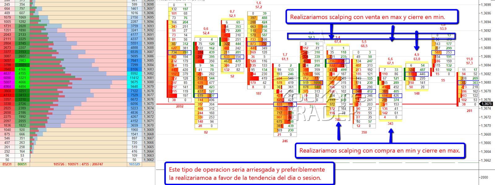 market-profile
