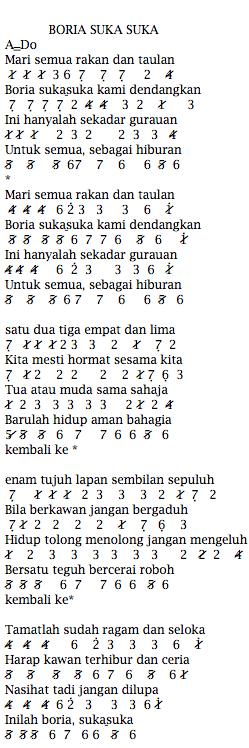 Not Angka Pianika Lagu Boria Suka Suka Ost Upin & Ipin
