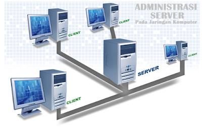 Administrasi Server Pada Jaringan Komputer