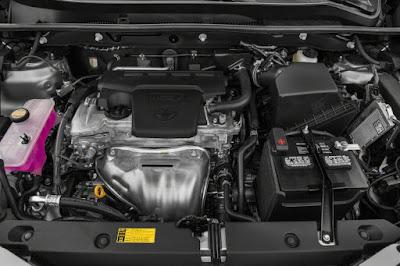Toyota RAV4 2018 Release Date, Review, Specs, Price