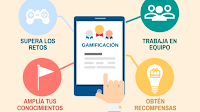Gamificación en las aulas: educar jugando